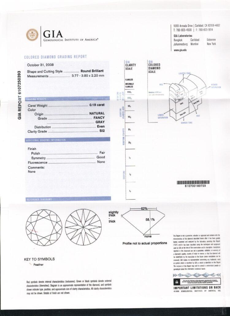 0.19ct round fancy grey diamond